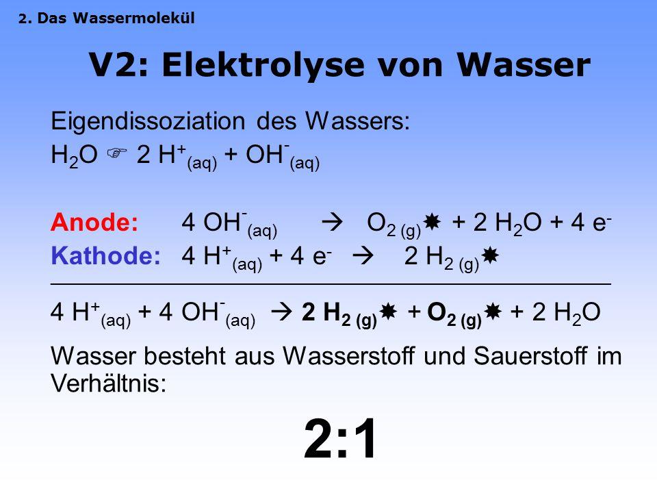 V2: Elektrolyse von Wasser