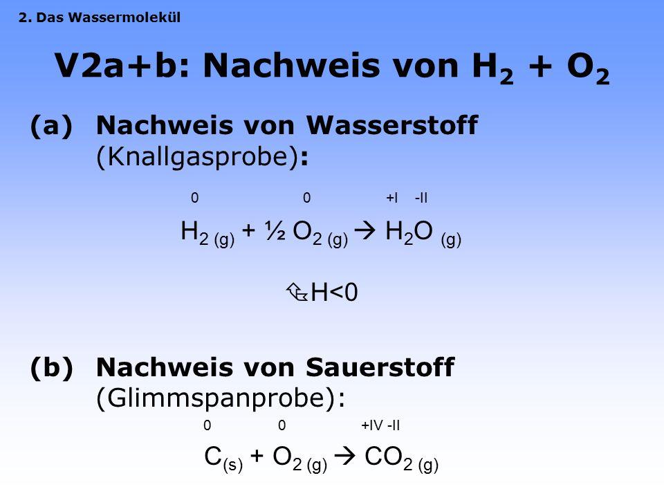 2. Das Wassermolekül V2a+b: Nachweis von H2 + O2. (a) Nachweis von Wasserstoff (Knallgasprobe):