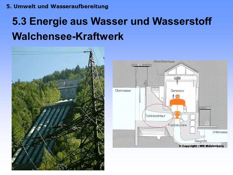 5.3 Energie aus Wasser und Wasserstoff Walchensee-Kraftwerk
