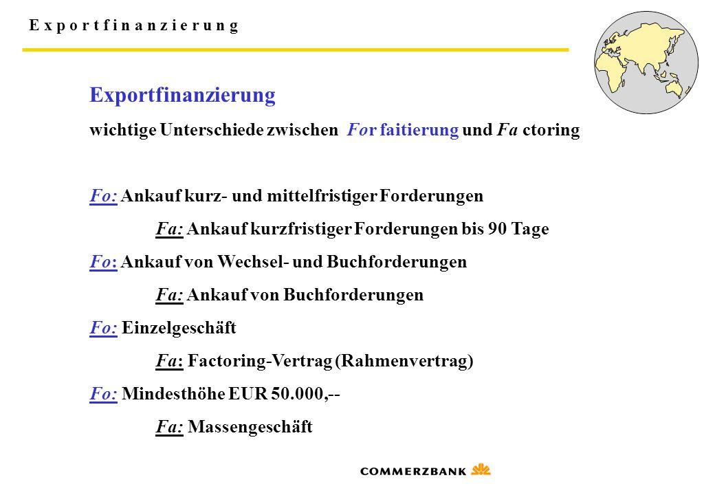 Exportfinanzierung wichtige Unterschiede zwischen For faitierung und Fa ctoring. Fo: Ankauf kurz- und mittelfristiger Forderungen.
