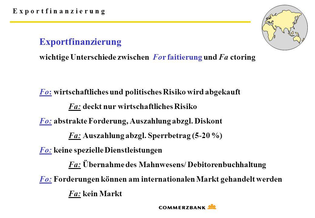 Exportfinanzierung wichtige Unterschiede zwischen For faitierung und Fa ctoring. Fo: wirtschaftliches und politisches Risiko wird abgekauft.