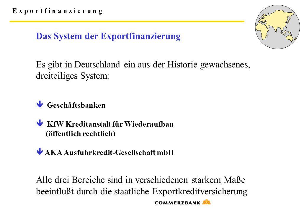 Das System der Exportfinanzierung