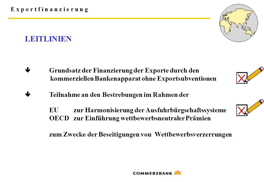 LEITLINIEN kommerziellen Bankenapparat ohne Exportsubventionen