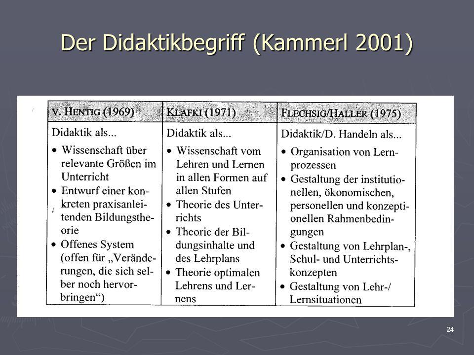 Der Didaktikbegriff (Kammerl 2001)