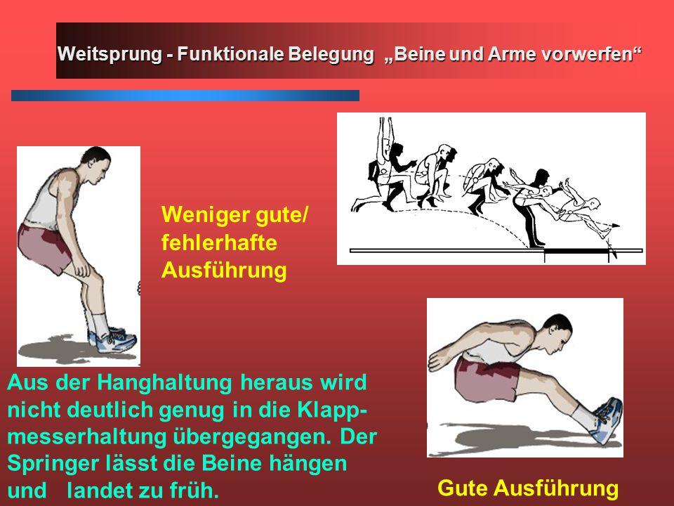 """Weitsprung - Funktionale Belegung """"Beine und Arme vorwerfen"""