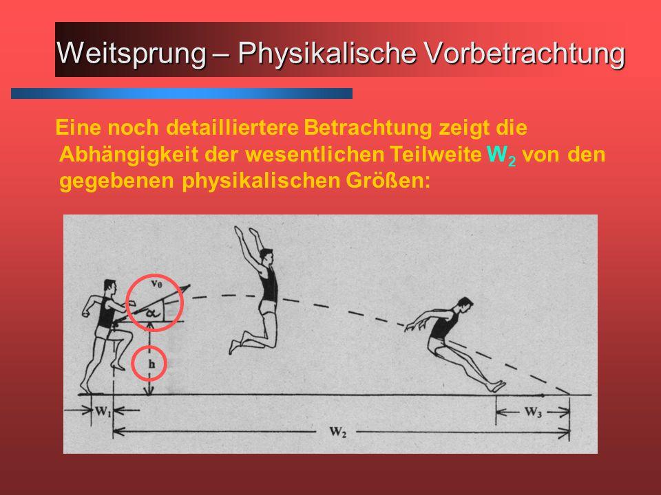 Weitsprung – Physikalische Vorbetrachtung