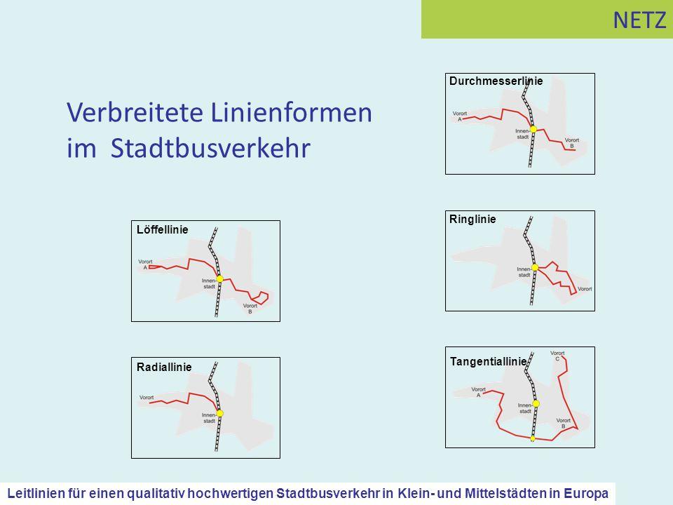 Verbreitete Linienformen im Stadtbusverkehr