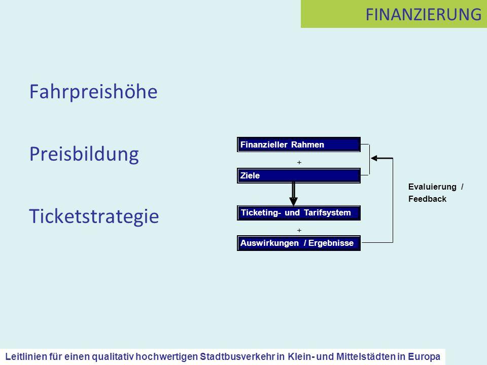 Fahrpreishöhe Preisbildung Ticketstrategie FINANZIERUNG