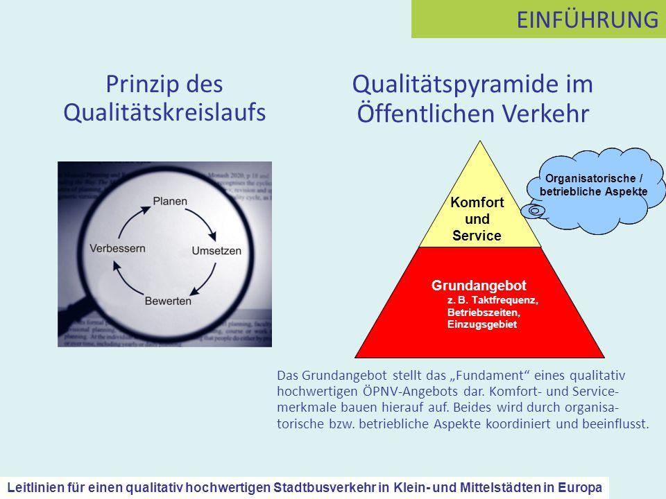 Organisatorische / betriebliche Aspekte
