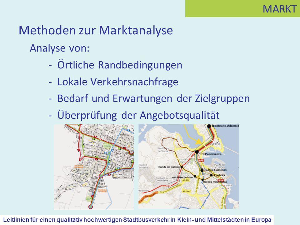 Methoden zur Marktanalyse