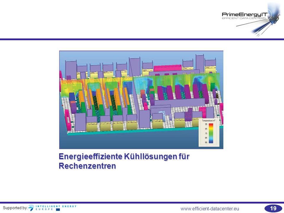 Energieeffiziente Kühllösungen für Rechenzentren