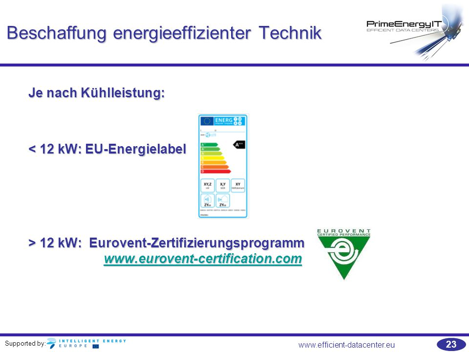 Beschaffung energieeffizienter Technik