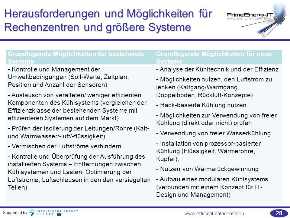 Herausforderungen und Möglichkeiten für Rechenzentren und größere Systeme