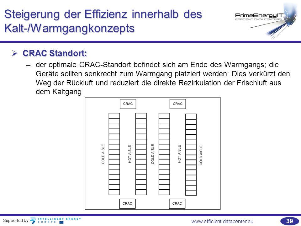 Steigerung der Effizienz innerhalb des Kalt-/Warmgangkonzepts