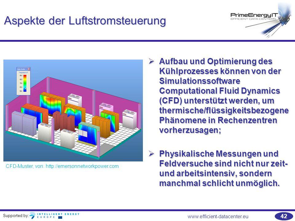 Aspekte der Luftstromsteuerung