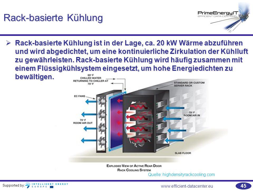 Rack-basierte Kühlung