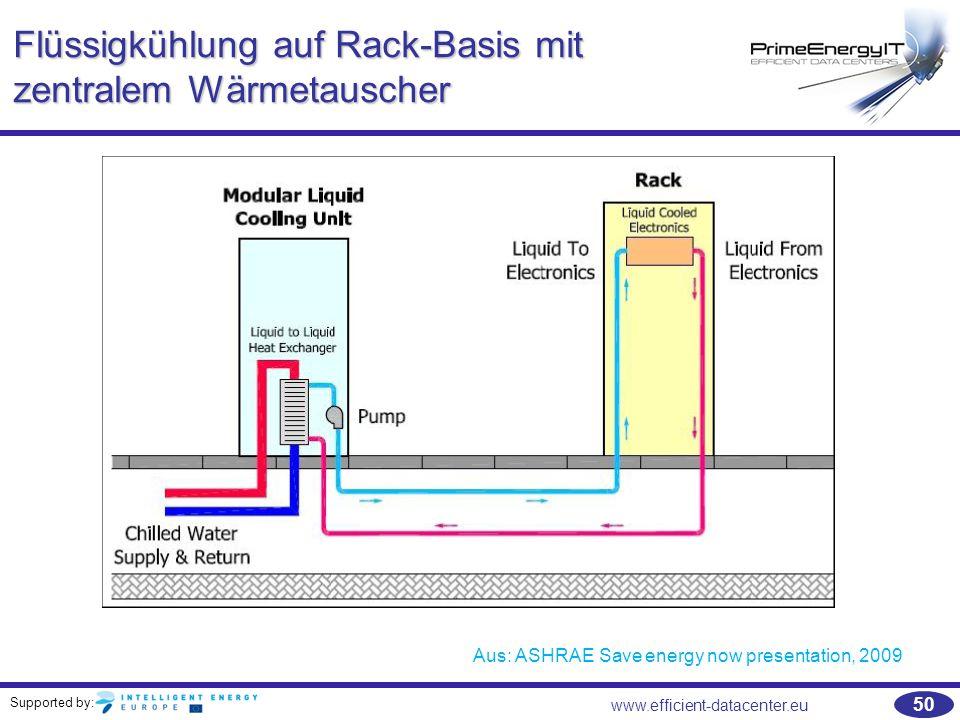 Flüssigkühlung auf Rack-Basis mit zentralem Wärmetauscher