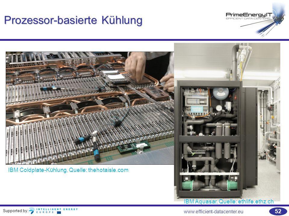 Prozessor-basierte Kühlung