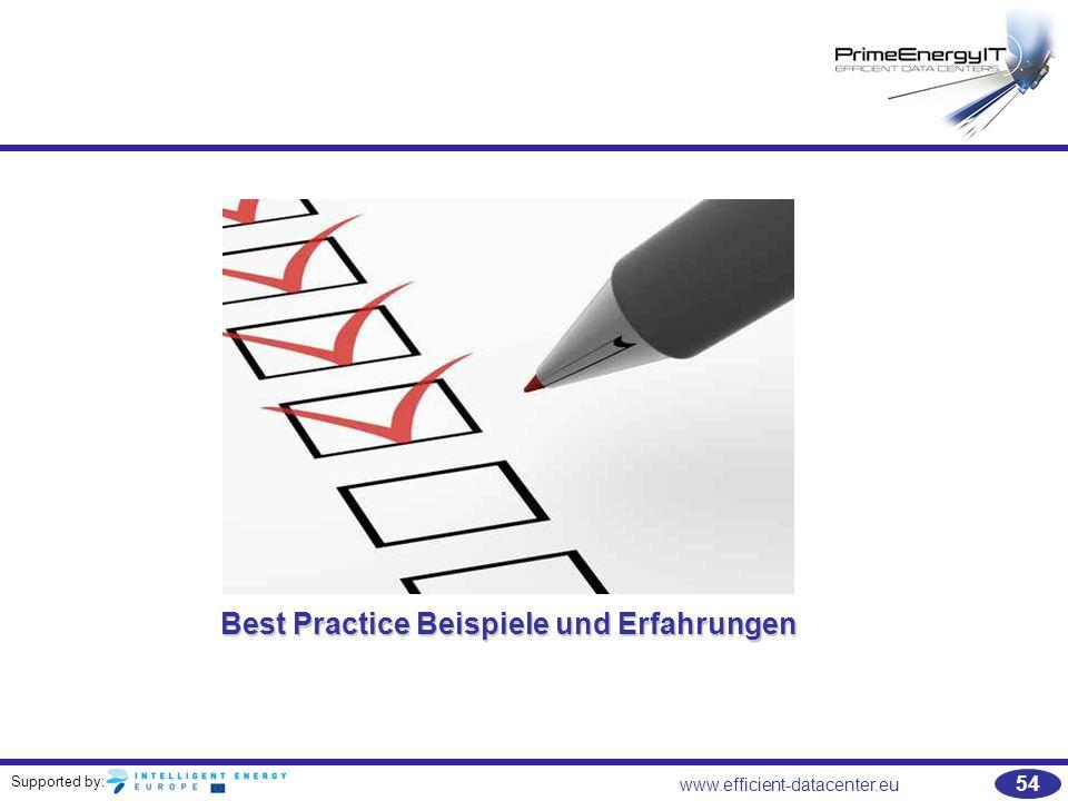 Best Practice Beispiele und Erfahrungen