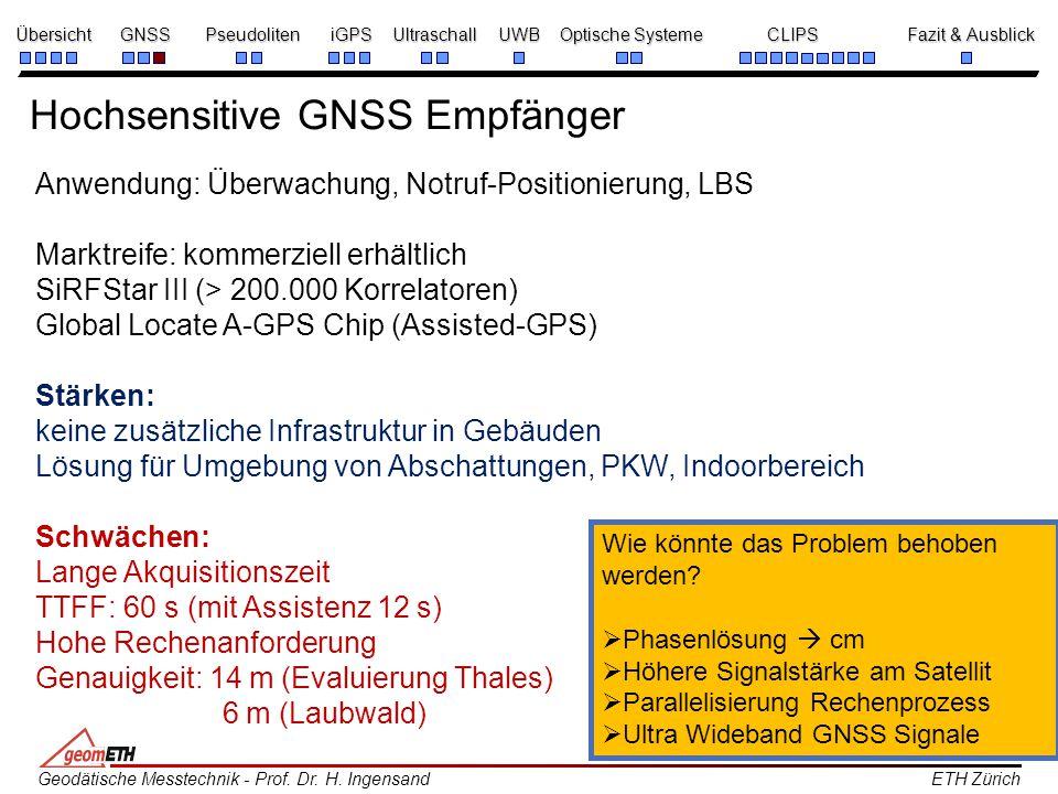 Hochsensitive GNSS Empfänger