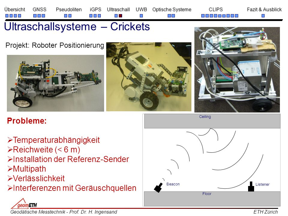 Ultraschallsysteme – Crickets
