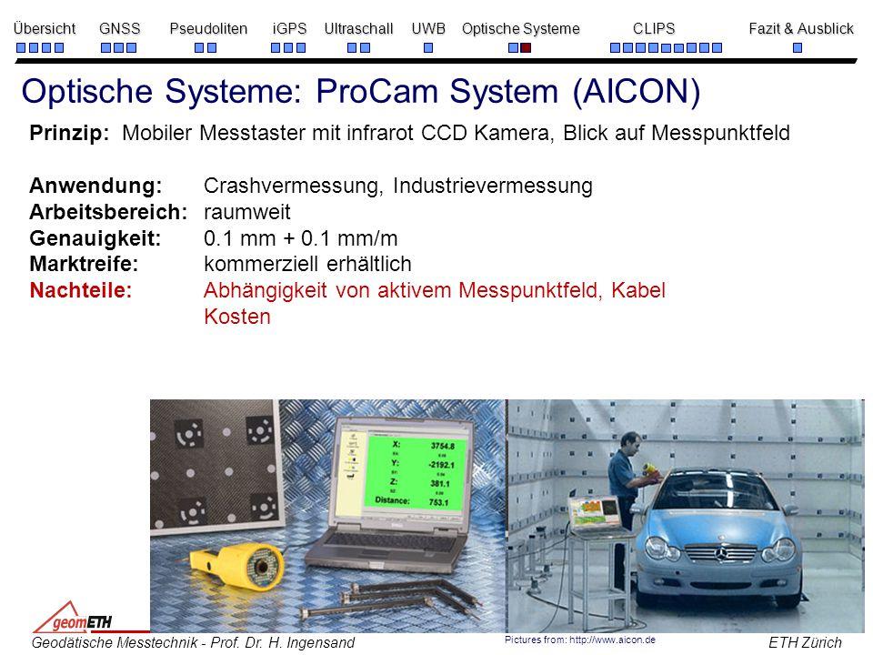 Optische Systeme: ProCam System (AICON)