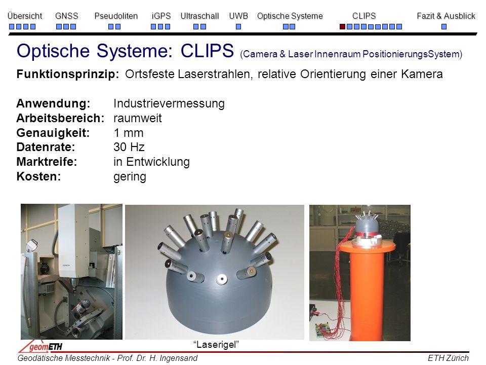 Optische Systeme: CLIPS (Camera & Laser Innenraum PositionierungsSystem)