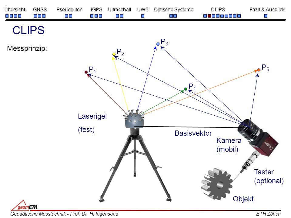 CLIPS P3 Messprinzip: P2 P5 P1 P4 Laserigel (fest) Basisvektor Kamera