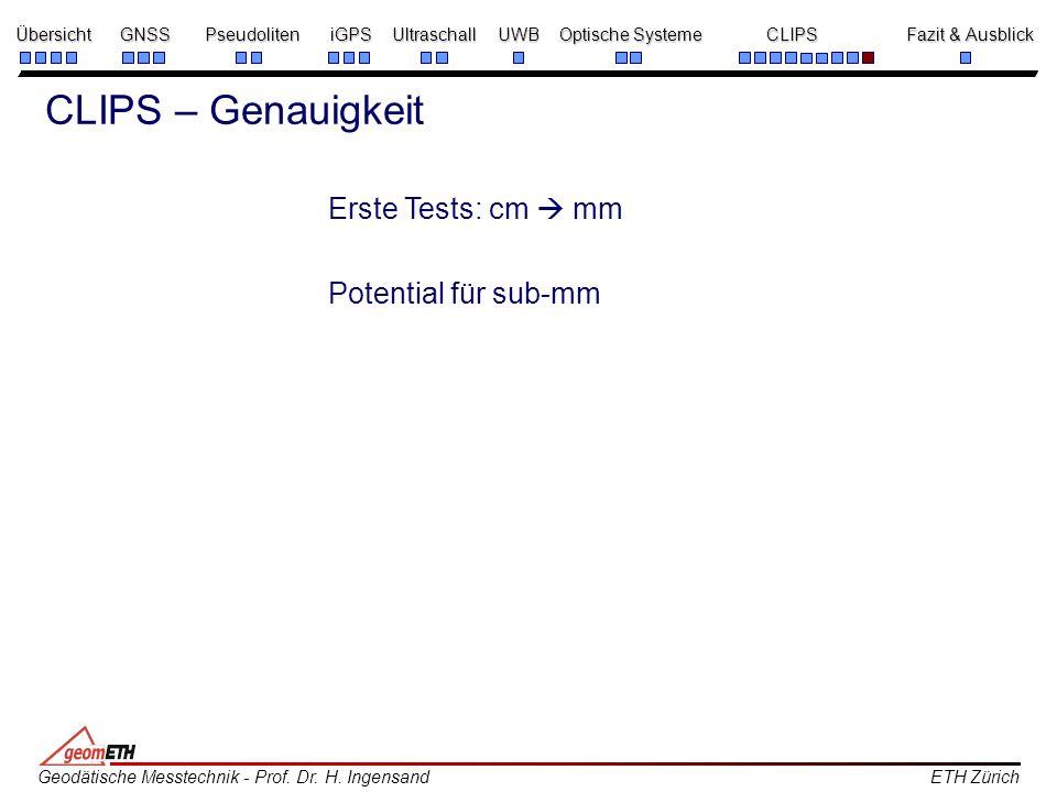 CLIPS – Genauigkeit Erste Tests: cm  mm Potential für sub-mm