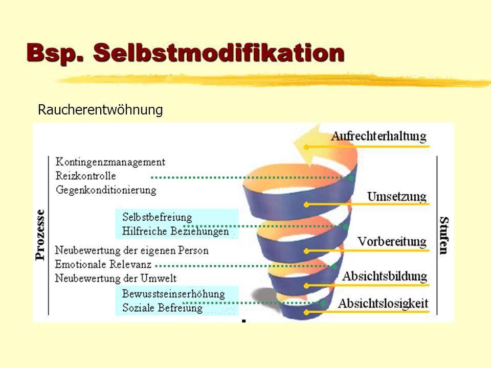 Bsp. Selbstmodifikation