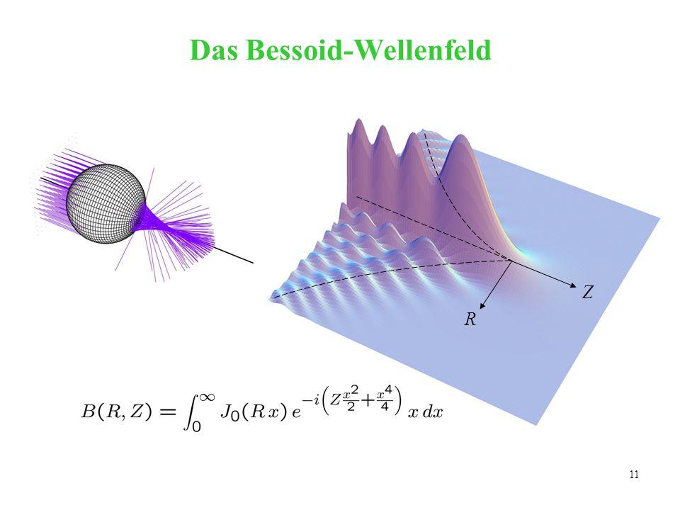 Das Bessoid-Wellenfeld