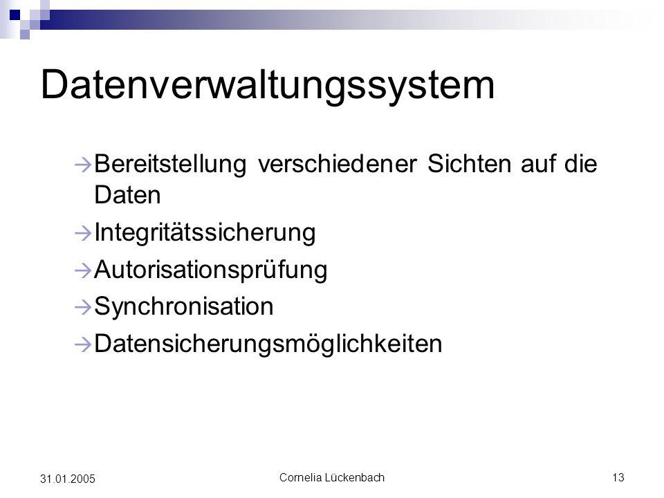 Datenverwaltungssystem