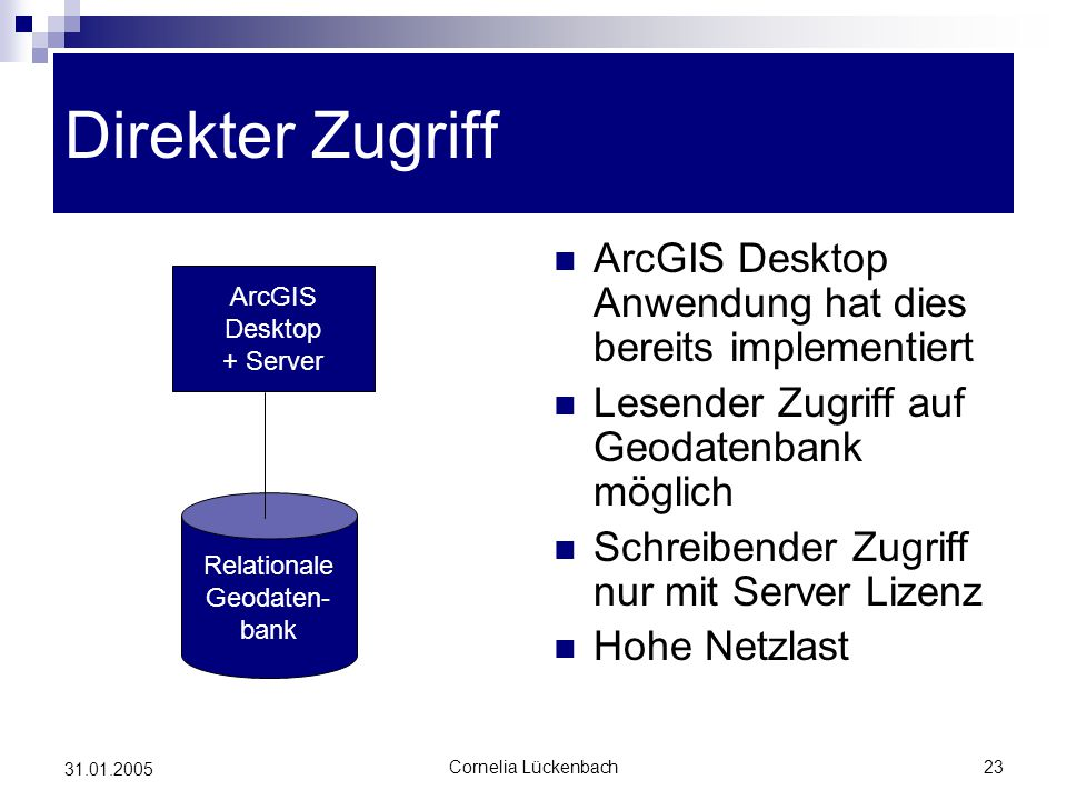 Direkter Zugriff ArcGIS Desktop Anwendung hat dies bereits implementiert. Lesender Zugriff auf Geodatenbank möglich.