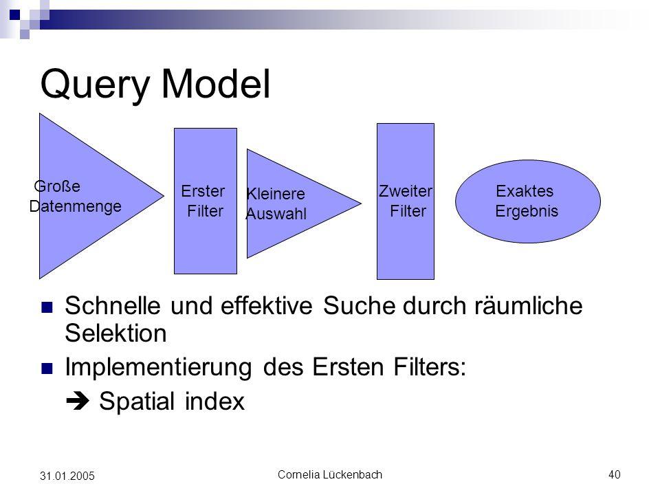 Query Model Schnelle und effektive Suche durch räumliche Selektion