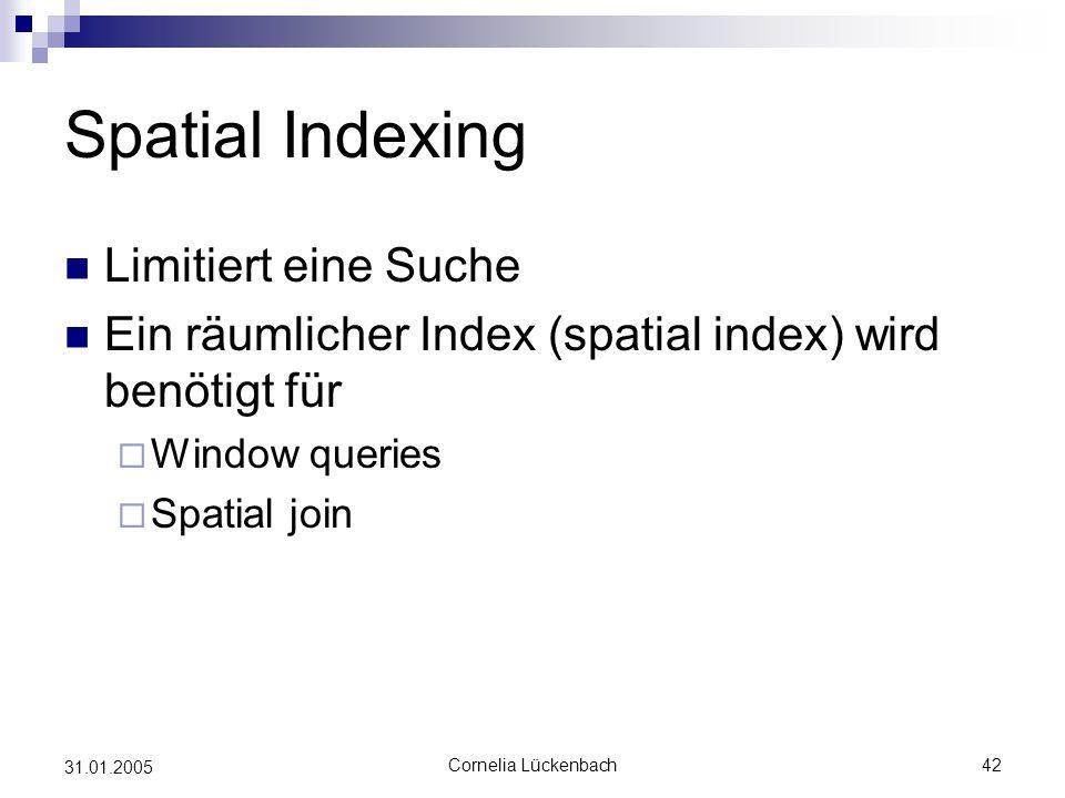 Spatial Indexing Limitiert eine Suche