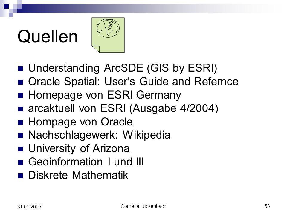 Quellen Understanding ArcSDE (GIS by ESRI)
