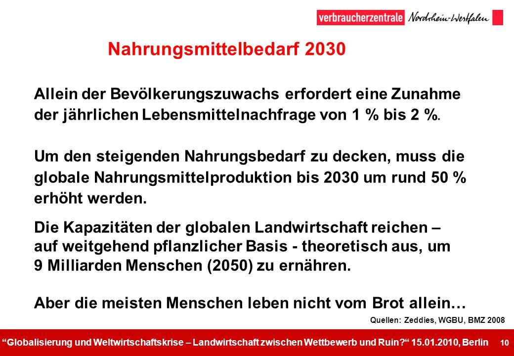 Nahrungsmittelbedarf 2030