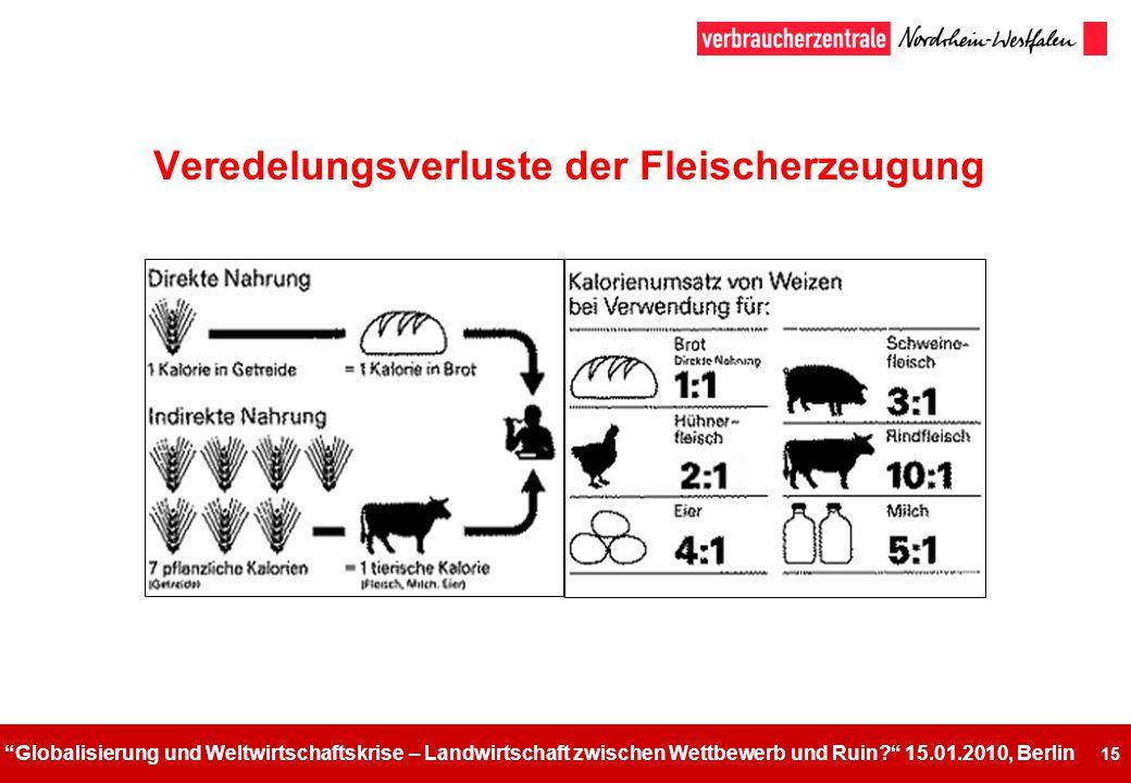 Veredelungsverluste der Fleischerzeugung