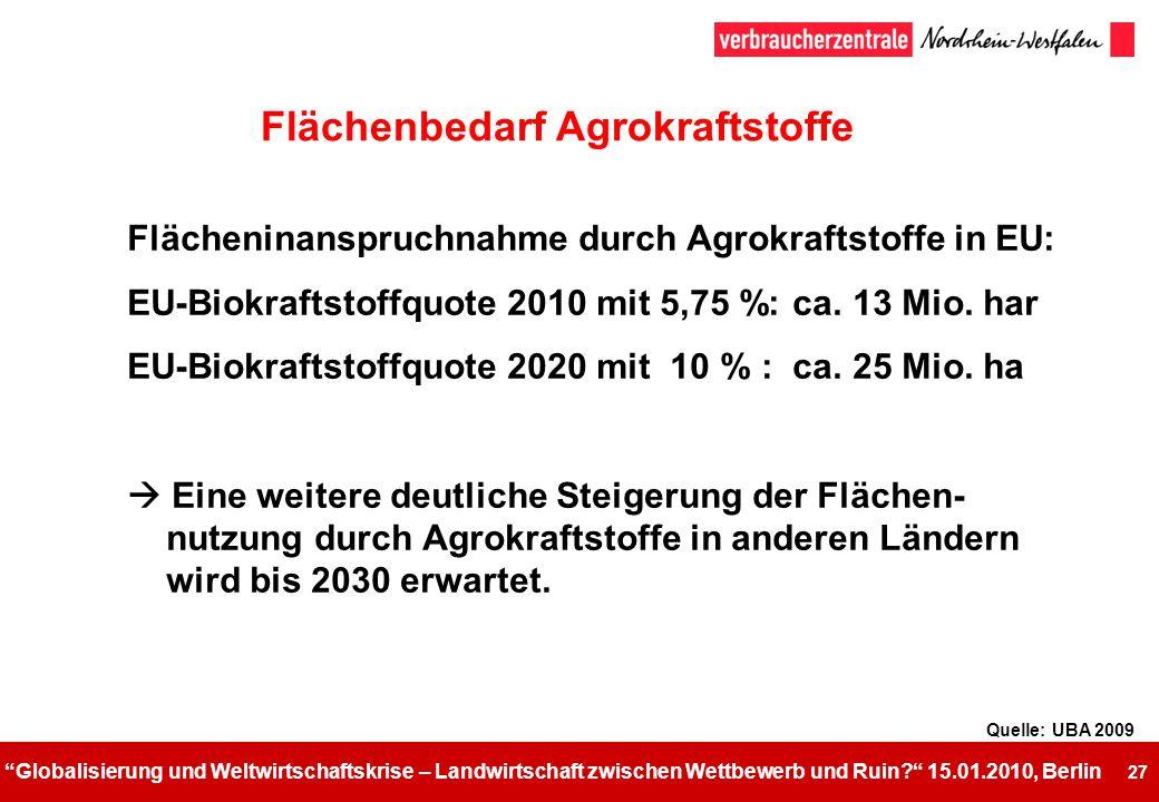 Flächenbedarf Agrokraftstoffe