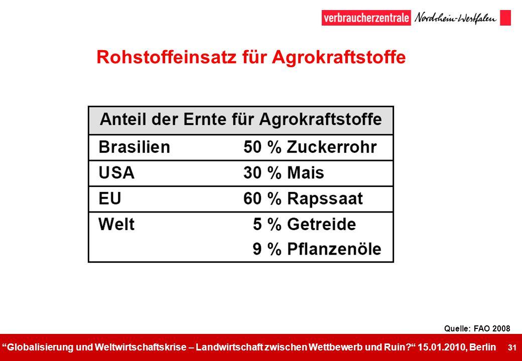 Rohstoffeinsatz für Agrokraftstoffe