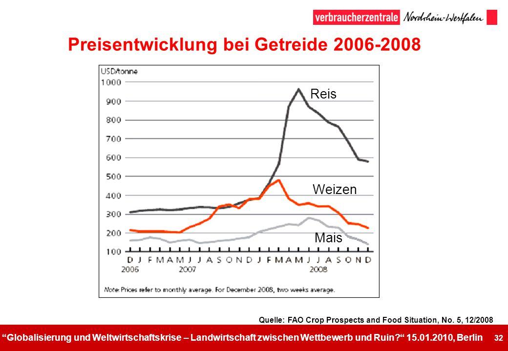 Preisentwicklung bei Getreide 2006-2008