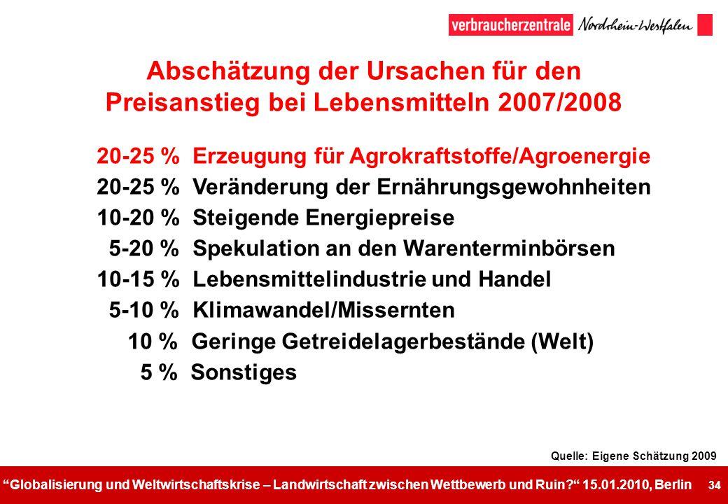 Abschätzung der Ursachen für den Preisanstieg bei Lebensmitteln 2007/2008