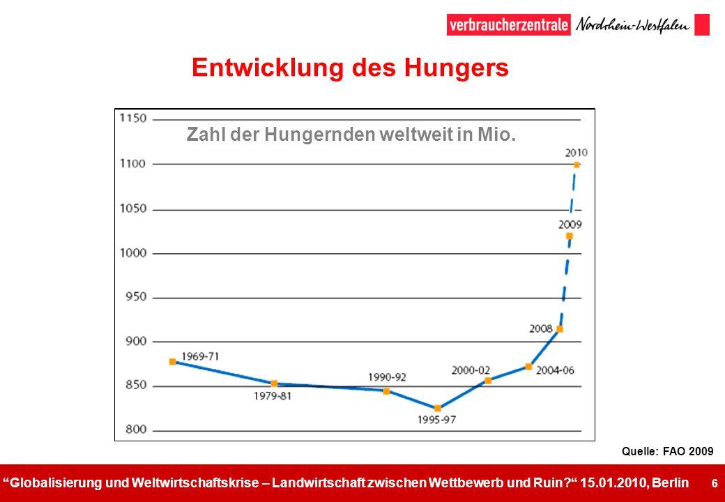 Entwicklung des Hungers