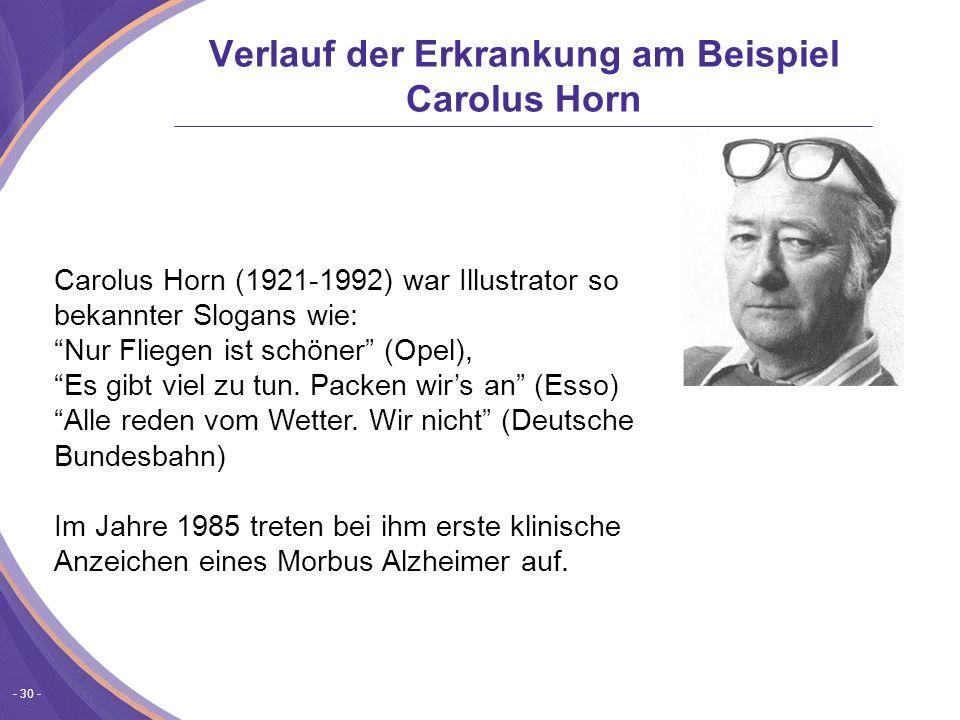 Verlauf der Erkrankung am Beispiel Carolus Horn