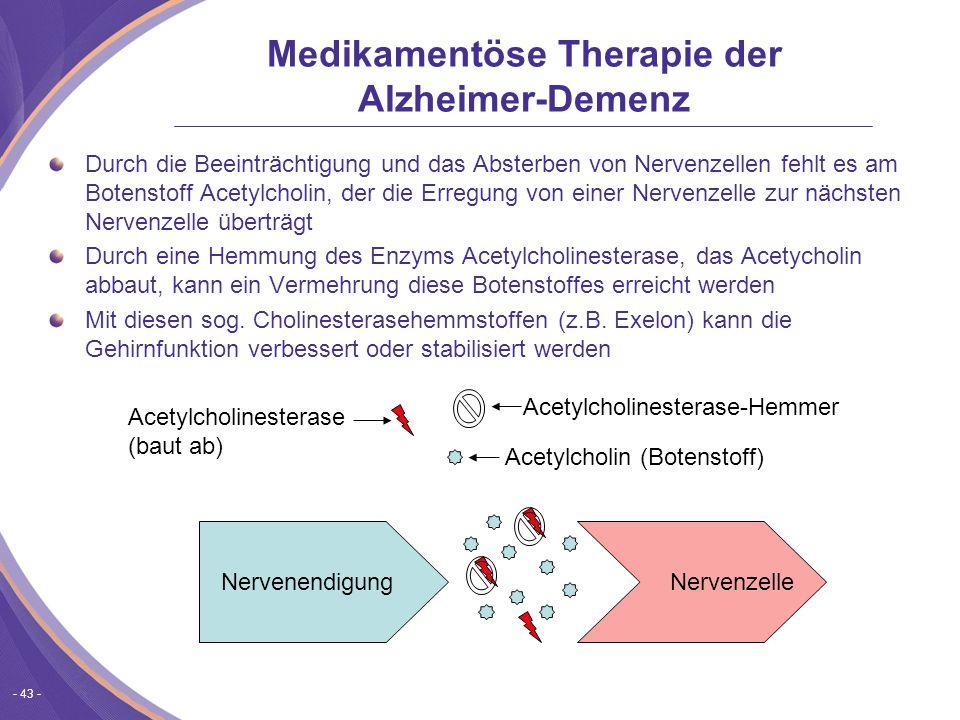Medikamentöse Therapie der Alzheimer-Demenz