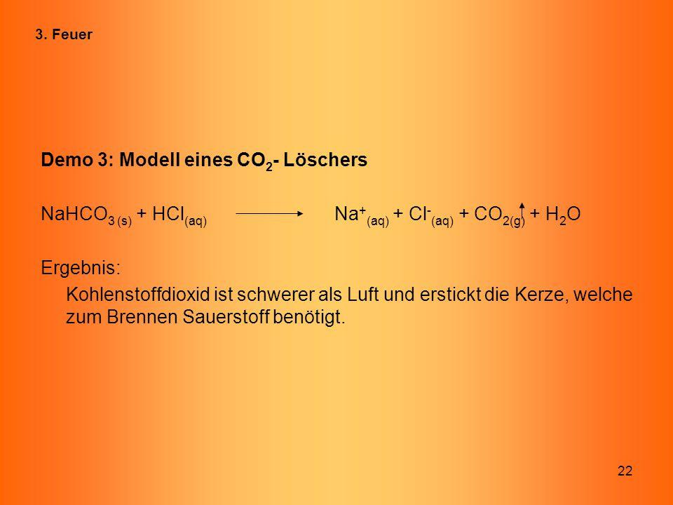 Demo 3: Modell eines CO2- Löschers