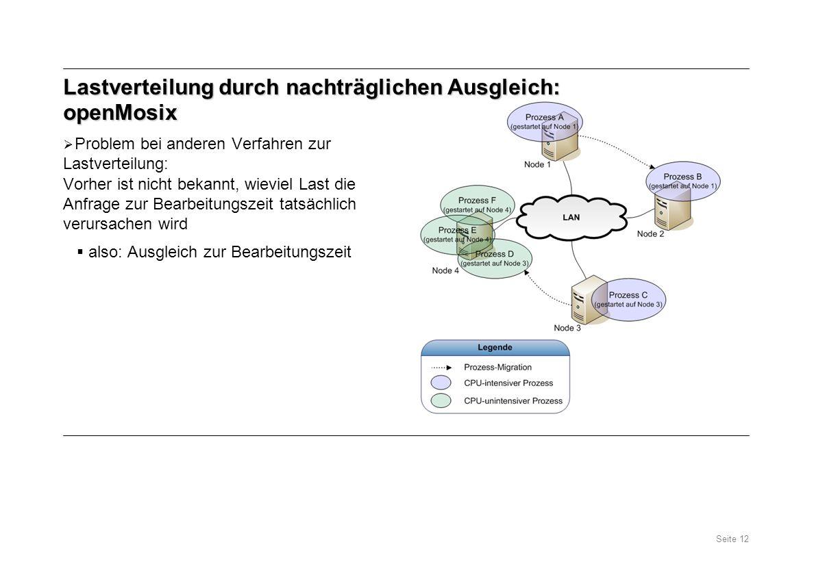 Lastverteilung durch nachträglichen Ausgleich: openMosix