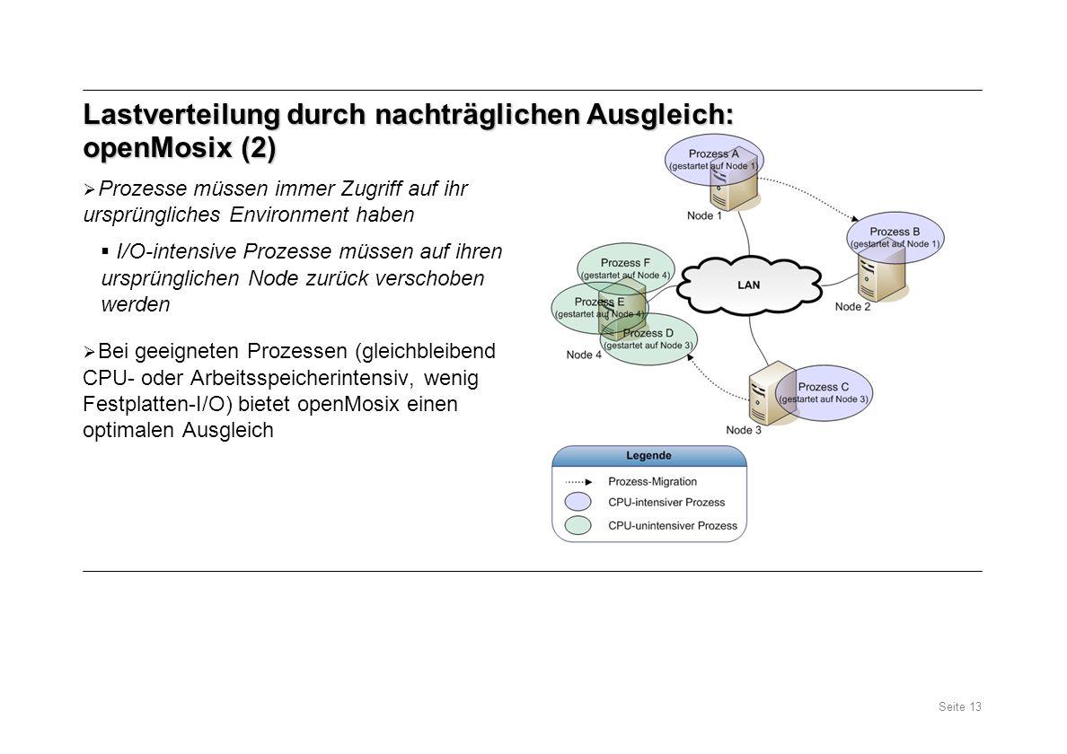Lastverteilung durch nachträglichen Ausgleich: openMosix (2)