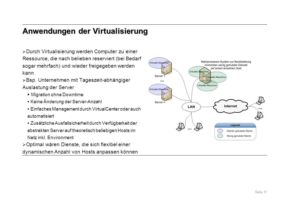 Anwendungen der Virtualisierung
