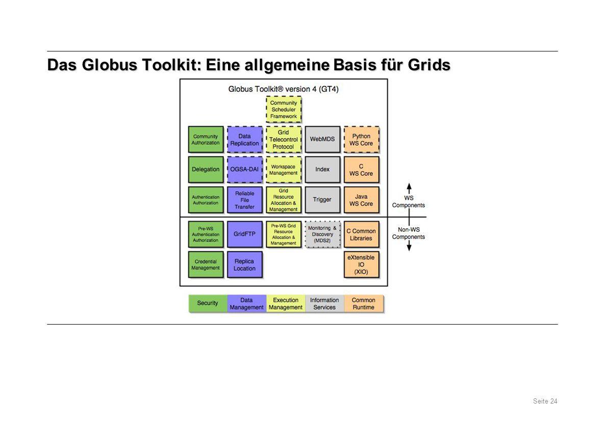 Das Globus Toolkit: Eine allgemeine Basis für Grids